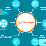 How to take complete backup of cPanel account which can be restored only by Root?