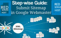 What are Sitemaps? How can i submit sitemap of my website to Google?