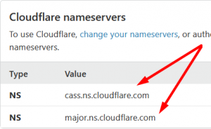 How to Eliminate/minimise downtime when adding your domain to Cloudflare